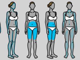 12 признаков того, что надо проверить щитовидную железу. Скрытый враг — гипотиреоз