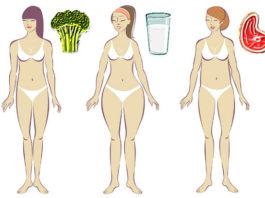 Бельгийская диета: минус 3 килограмма за 3 дня для каждого типа фигуры