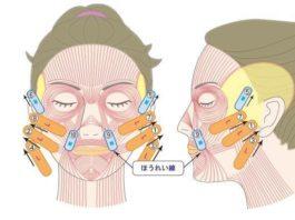 Простая техника моделирования лица Кадзуки Рэйко: молодеем на глазах!