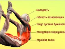 Женщинам 40+ обязательно! «Поза лука» и еще 5 упражнений, которые быстро вернут былую форму