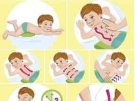 Массаж при кашле у ребенка. Отлично помогает малышу справится с болезнью