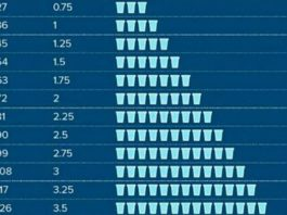 Пить много воды не нужно. Мнение врачей о том, как и когда пить воду стоит на самом деле…