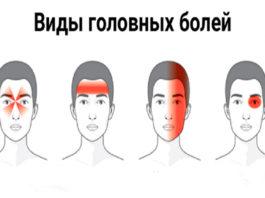 Голова болит по-разному. Не пропусти опасный симптом