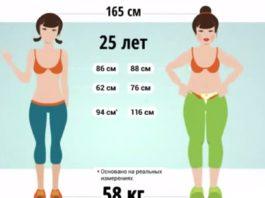 Самое доходчивое объяснение того, как нужно правильно худеть