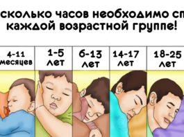 Вот сколько часов необходимо спать каждой возрастной группе